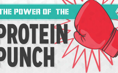 The  Awesomeness of Protein [Infographic]