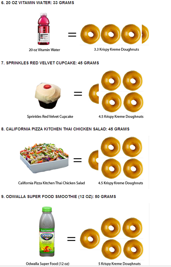 C__Users_The_Beast_Documents_Websites_1A-ItsaLabThing_Video-Story-Jing_Pics_foods_with_more_suger_than_krispy_creme_donut_1
